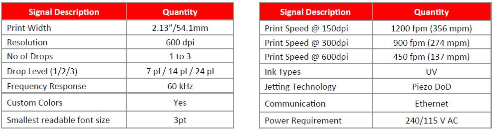 im2 printer specifications